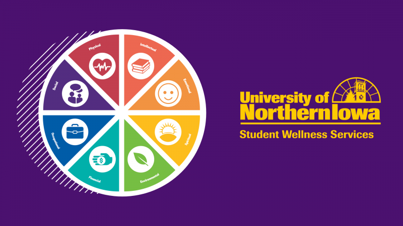 Wellness Wheel and Student Wellness Services logo