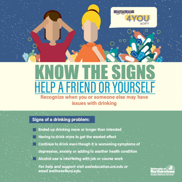Know the Signs Help a Friend or Yourself