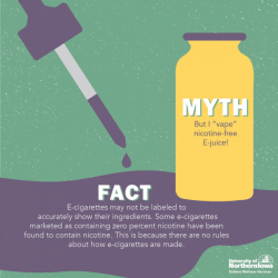 Nicotine Free E-Juice Facts and Myths