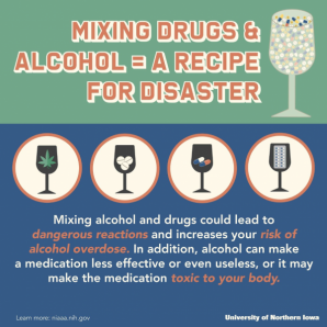 Mixing Drugs & Alcohol = A Recipe For Disaster