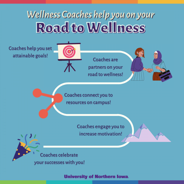 Wellness Coaches Help You On Your Road to Wellness!