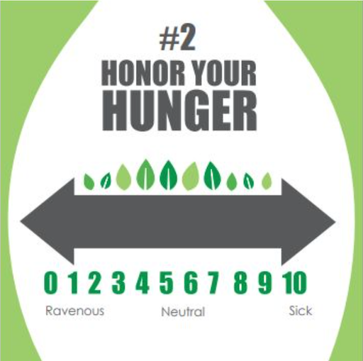#2 Honor Your Hunger