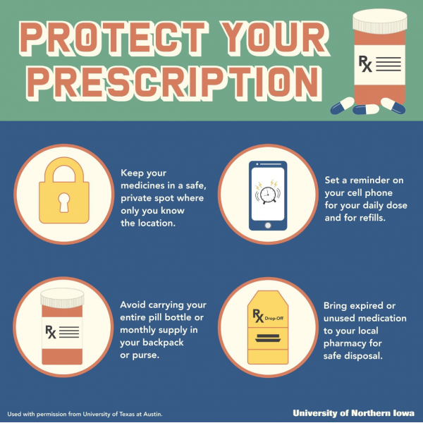 Protect Your Prescription