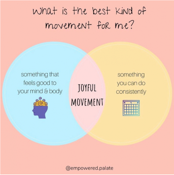 What is the best kind of movement for me?