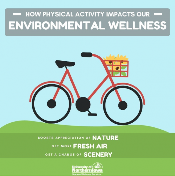 How Physical Activity Impacts Our Mental Wellness