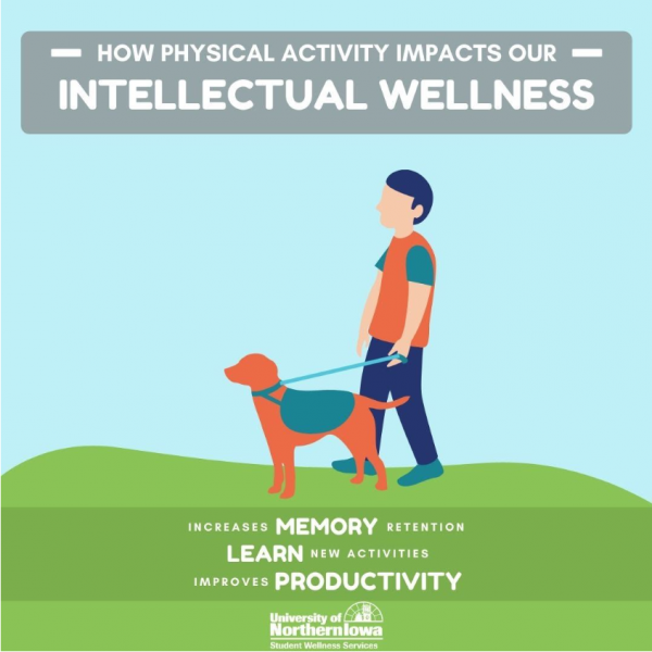 How Physical Activity Impacts Our Intellectual Wellness