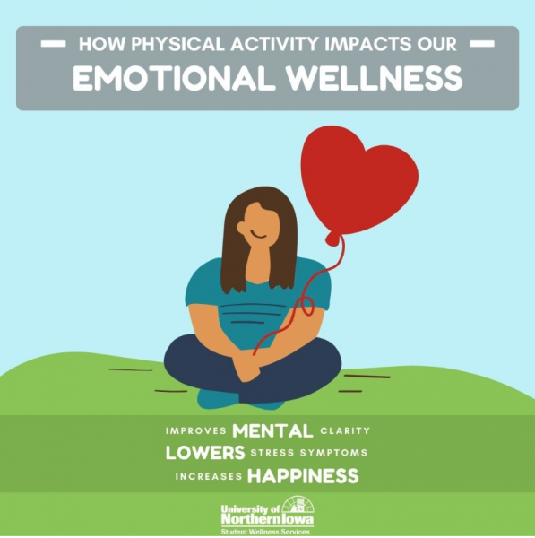 How Physical Activity Impacts  Our Emotional  Wellness