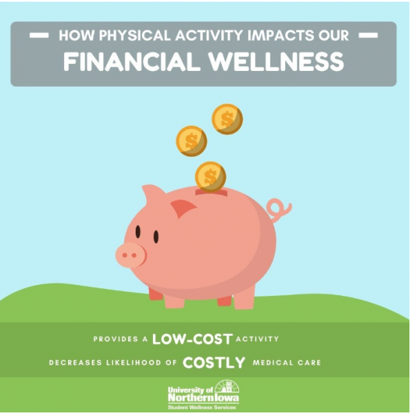 How Physical Activity Impacts Our Financial Wellness