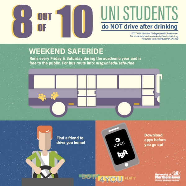 8 out of 10 UNI Students do not drive after drinking
