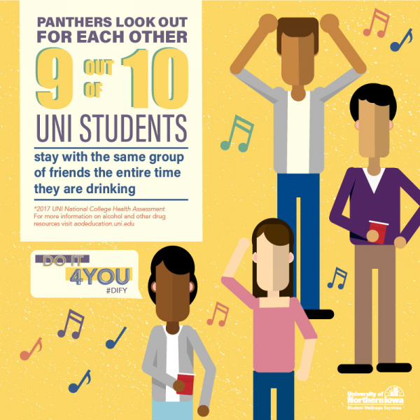 9 out of 10 UNI Students stay with the same group of friends the entire time they are drinking